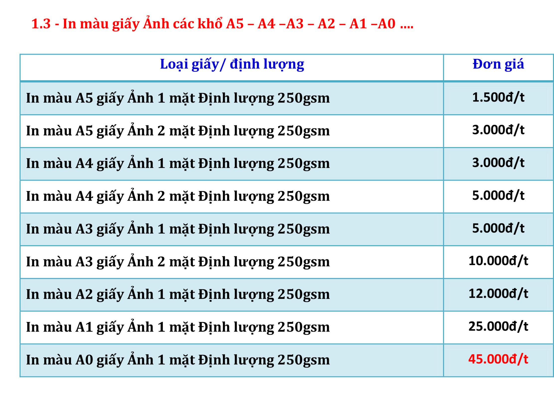 1.3 - In màu giấy Ảnh các khổ A5 – A4 –A3 – A2 – A1 –A0 …..