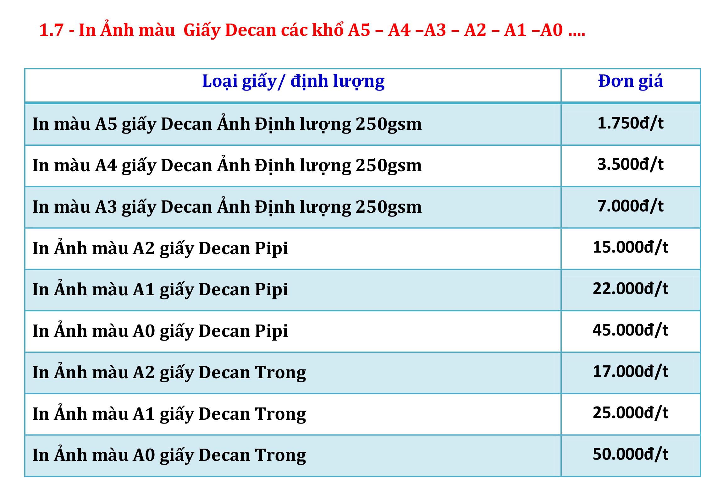 1.7 - In Ảnh màu  Giấy Decan các khổ A5 – A4 –A3 – A2 – A1 –A0 …..