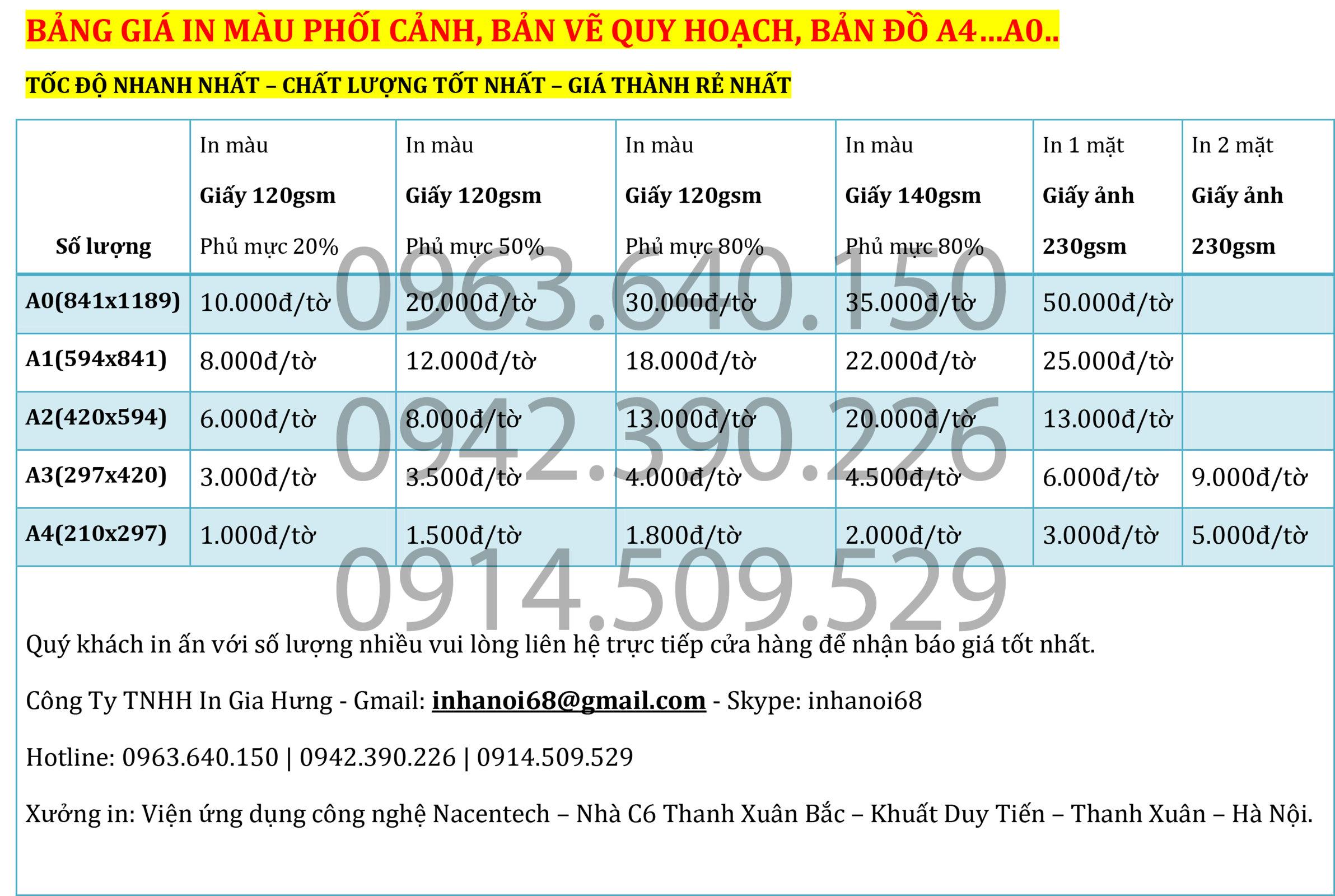 11. Photo giá rẻ nhất tại Hà Nội. Photo tài liệu giá rẻ nhất tại Hà Nội.