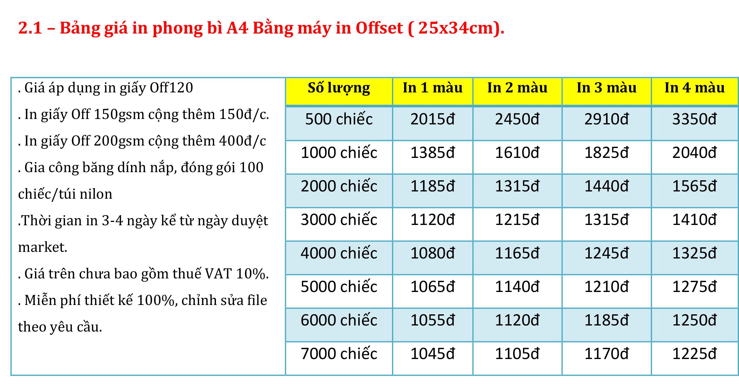 2.1 – Bảng giá in phong bì A4 Bằng máy in Offset ( 25x34cm)..jpg