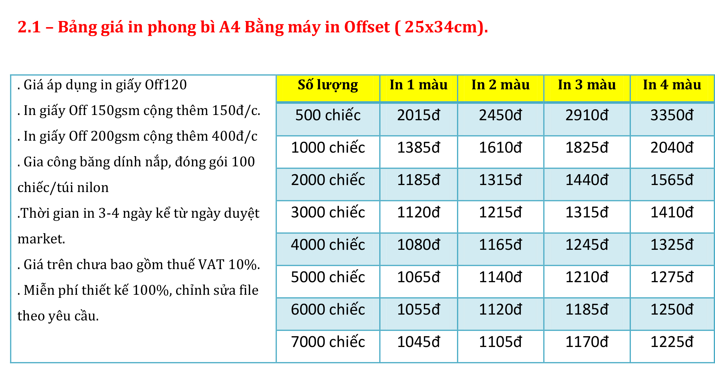 2.1 – Bảng giá in phong bì A4 Bằng máy in Offset ( 25x34cm)..